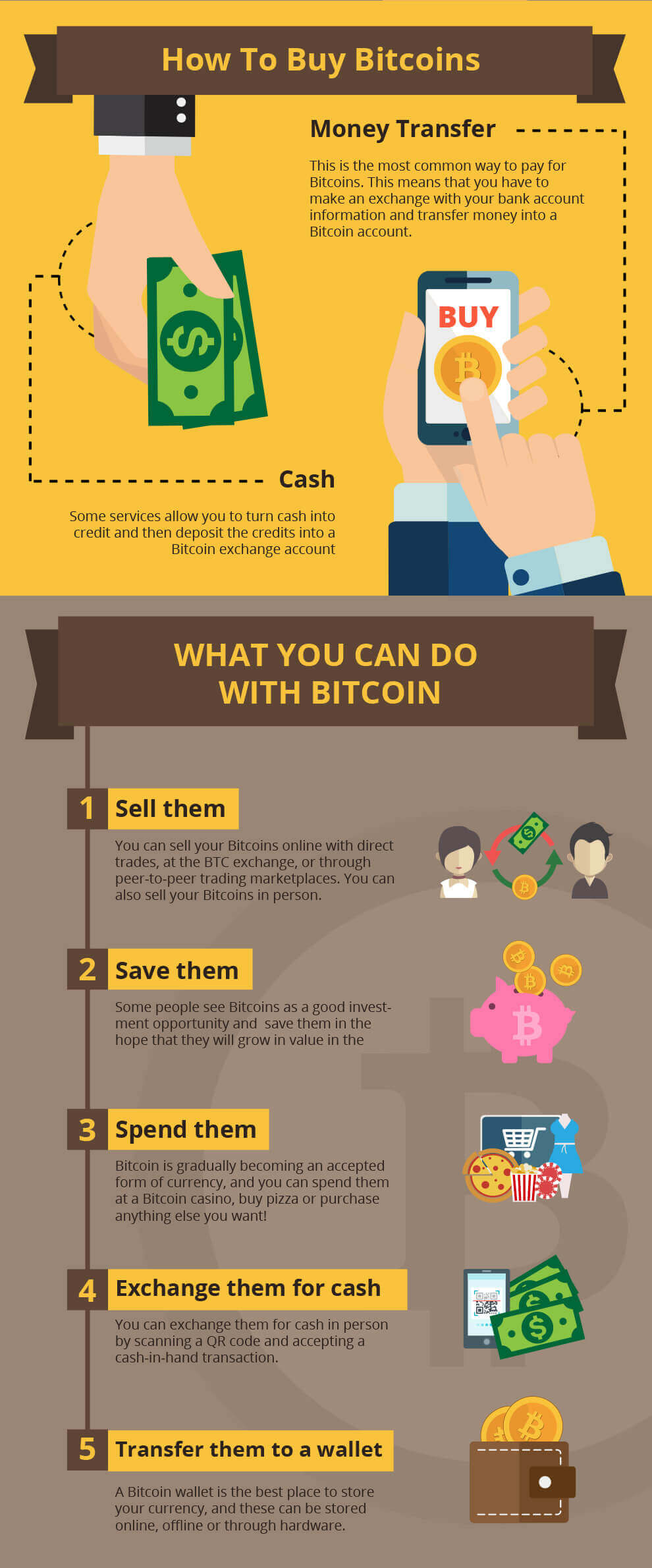 What-You-Can-Do-With-Bitcoin