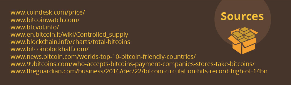 Bitcoin-Guide-source