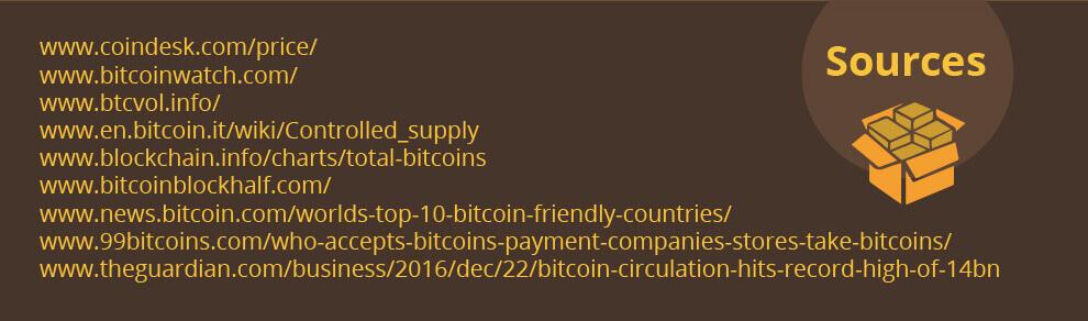 Bitcoin-Guide-source