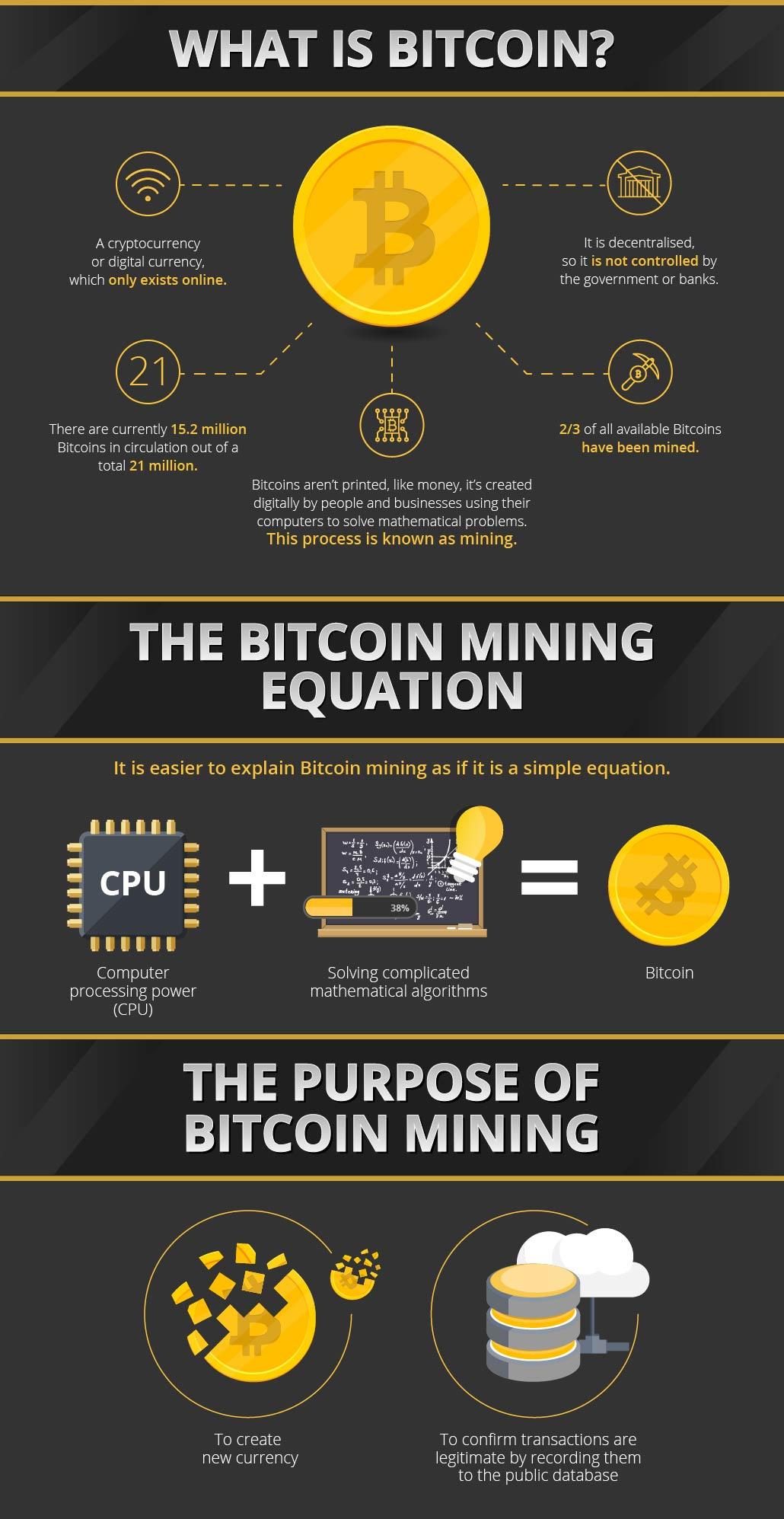 Una breve discussione sul layout del meccanismo di Bitcoin. proporzionale alla potenza